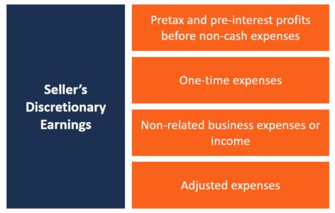 sellers discretionary earnings